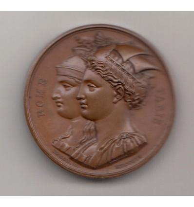 Napoléon I Rome réunie à la France 1809