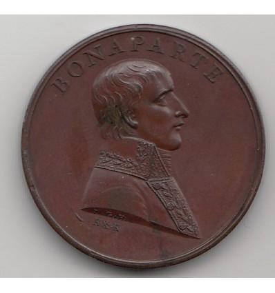 Napoléon I sagesse dans les conseils et courage dans les combats 1801